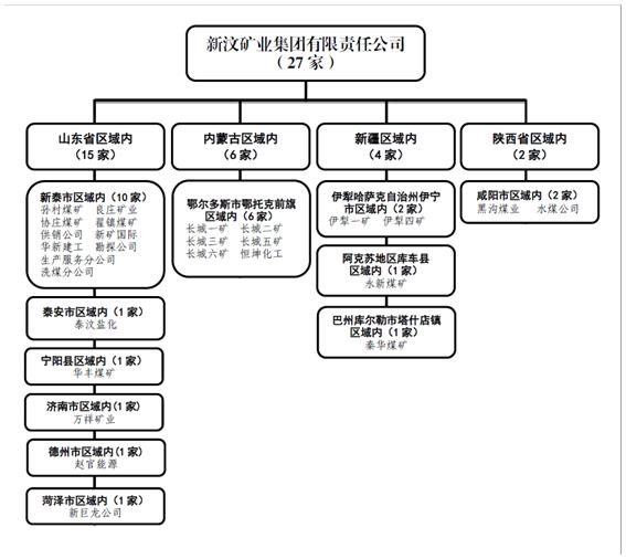 招聘单位图.jpg