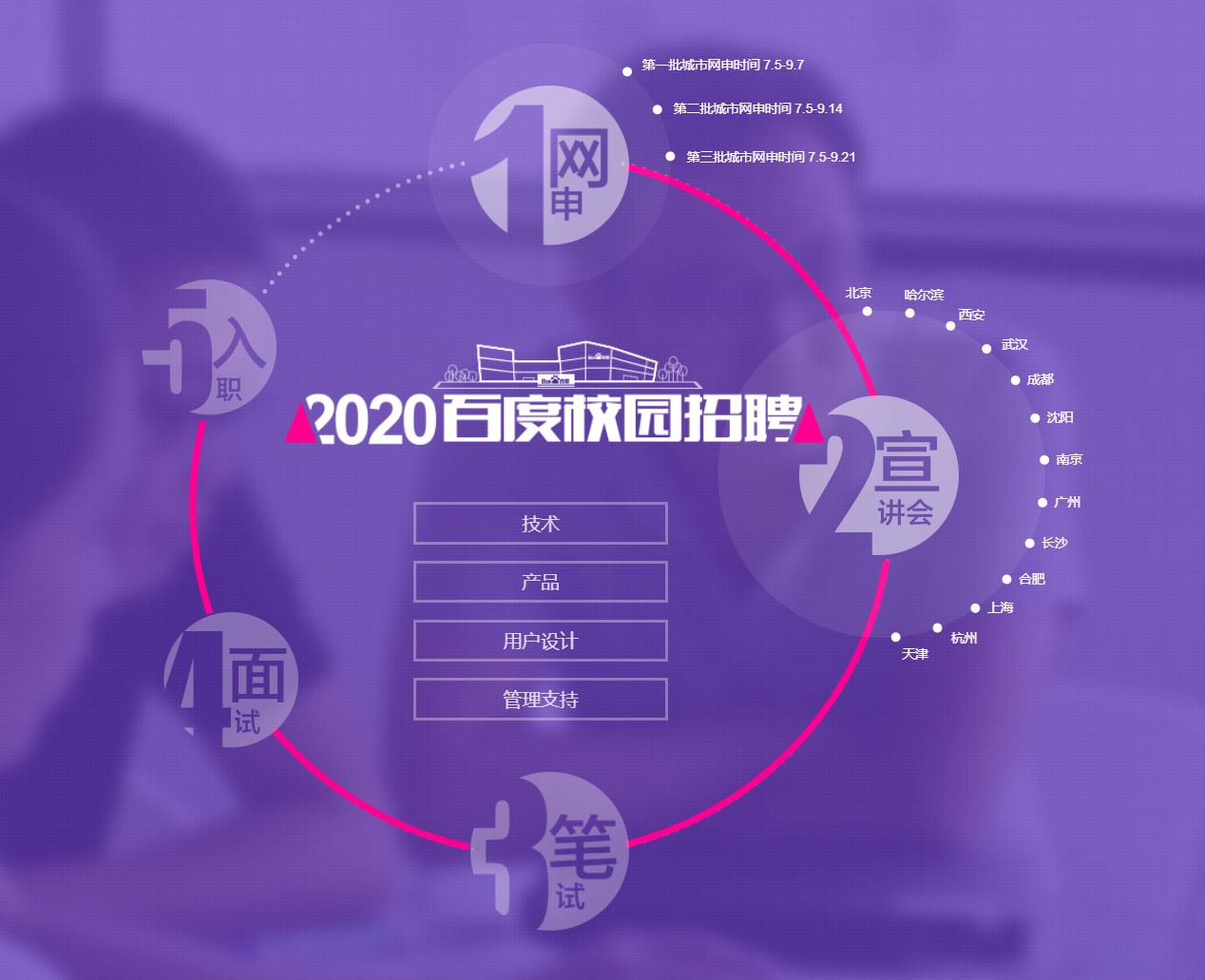 百度2020校园招聘