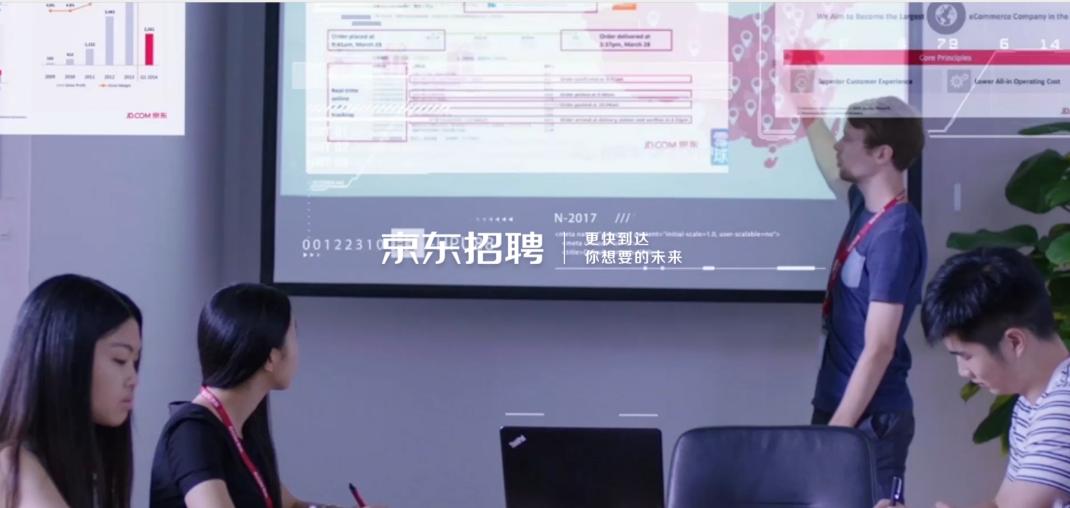 京东高级java工程师招聘要求是什么?